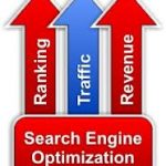 Search Engine Optimisation – The Benefits Of A Blended Approach