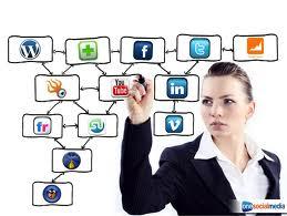 Facebook Groups Are Often Neglected In Social Media Marketing